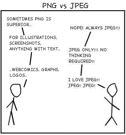 jpg_vs_png